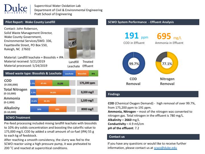 Landfill Leachate & Biosolids Treatment Report