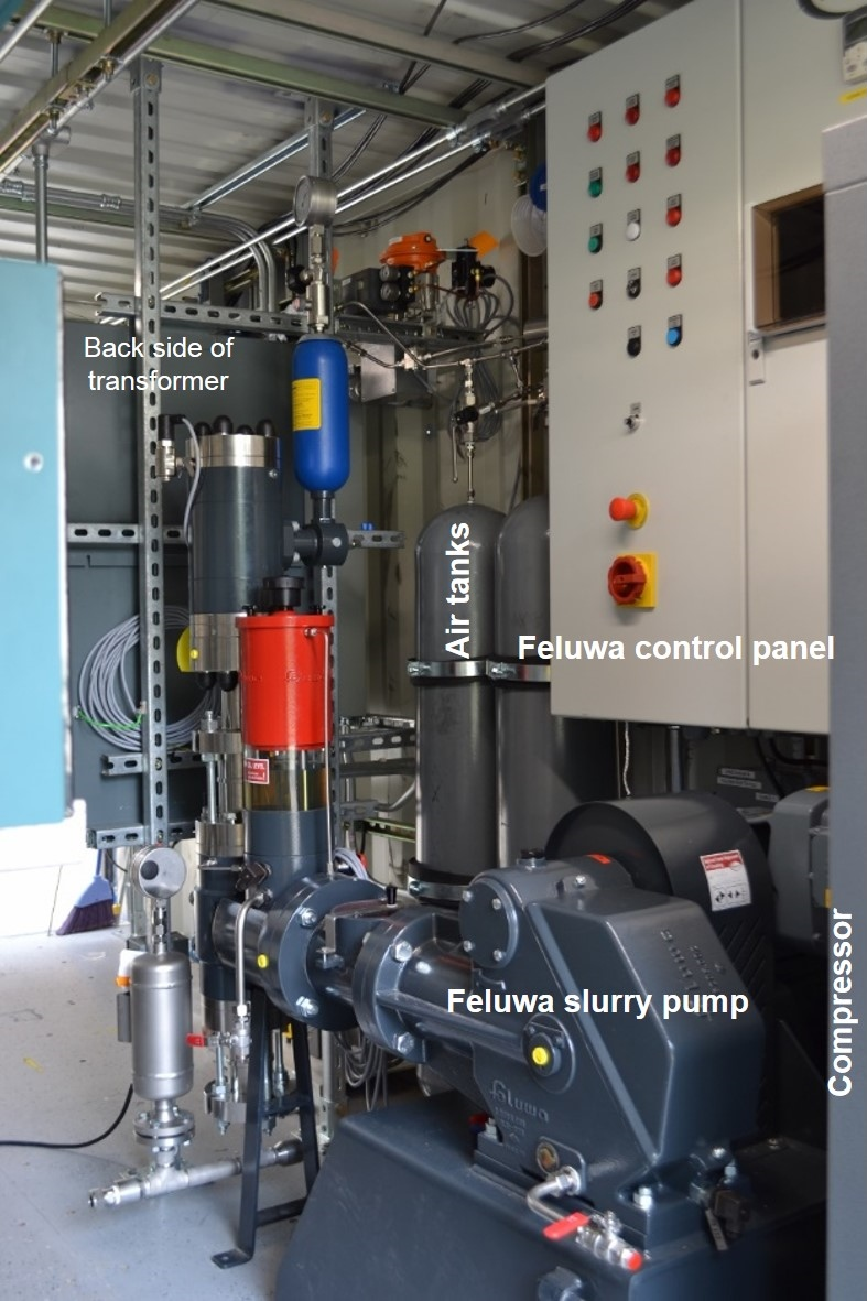 Compressor & Slurry Pump Quadrant