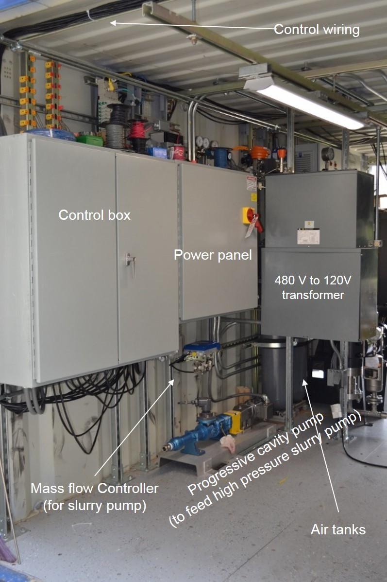 Control Panel Quadrant